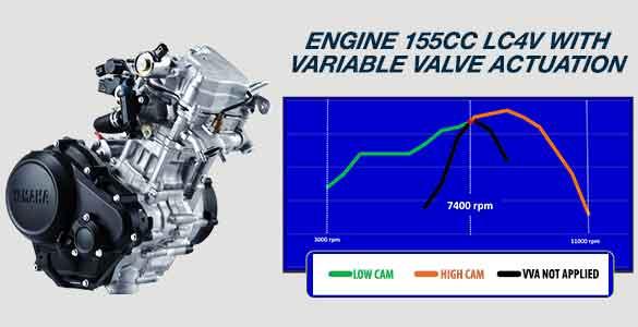 Harga dan Spesifikasi Old Yamaha R15 Terbaru